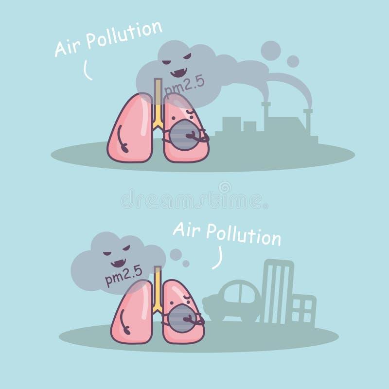 PM 2 5 niezdrowy płuco ilustracja wektor