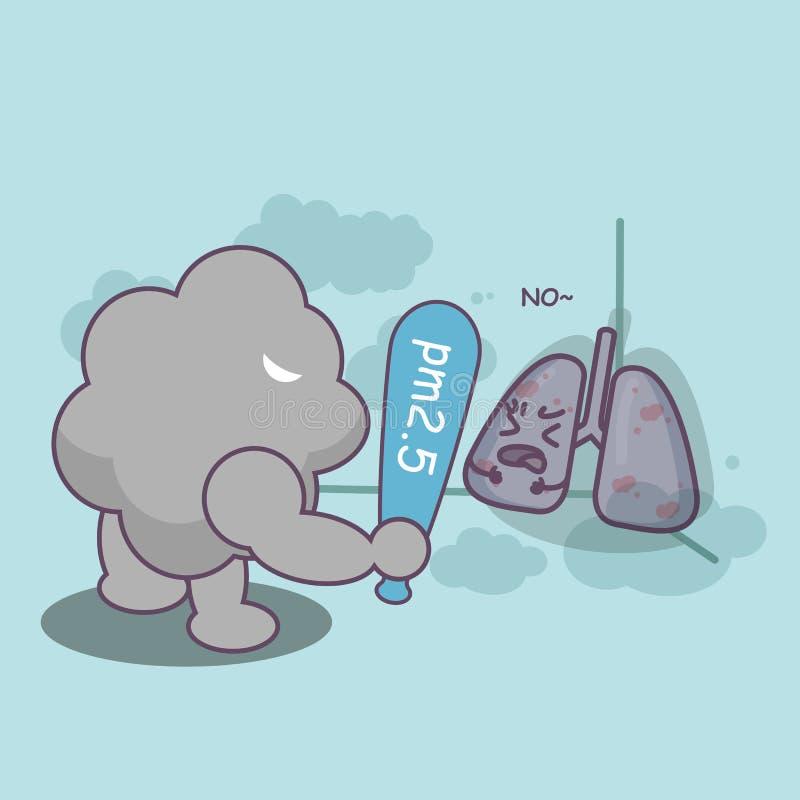 PM 2 5 sono polmone non sano illustrazione vettoriale