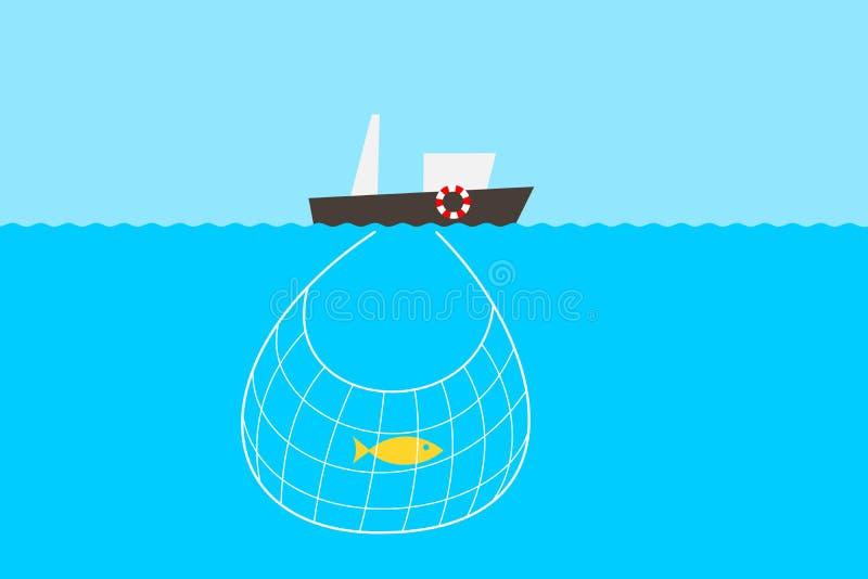 Połowu i overfishing problem - brak ryba w morzu ocean ilustracji