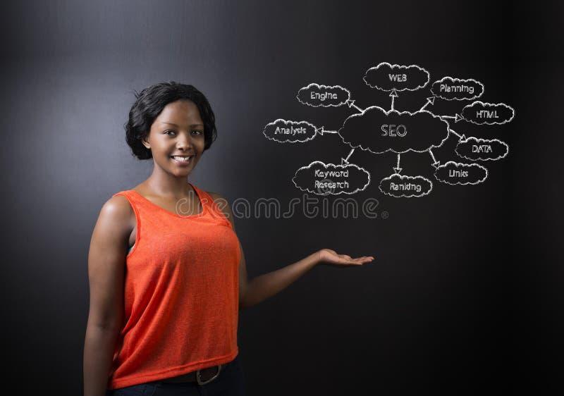 Południe - afrykanin lub amerykanin afrykańskiego pochodzenia kobieta uczeń przeciw blackboard SEO diagramowi lub nauczyciel zdjęcia stock