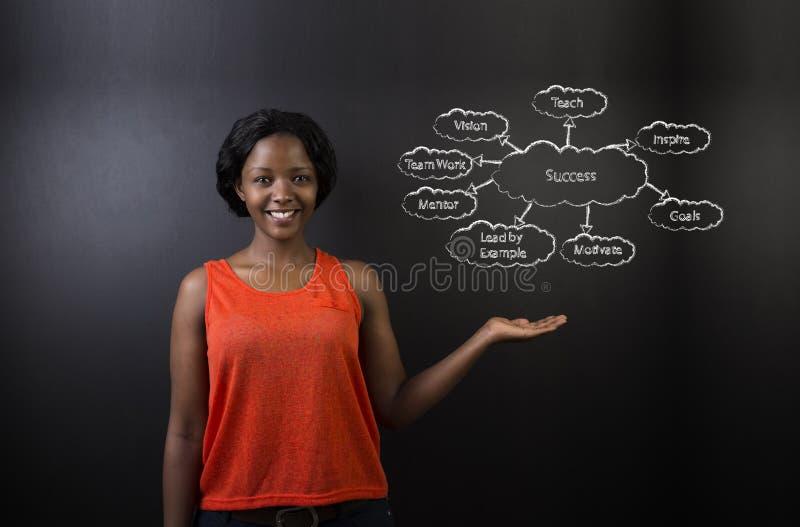 Południe - afrykanin lub amerykanin afrykańskiego pochodzenia kobieta uczeń przeciw blackboard sukcesu diagramowi lub nauczyciel zdjęcia stock