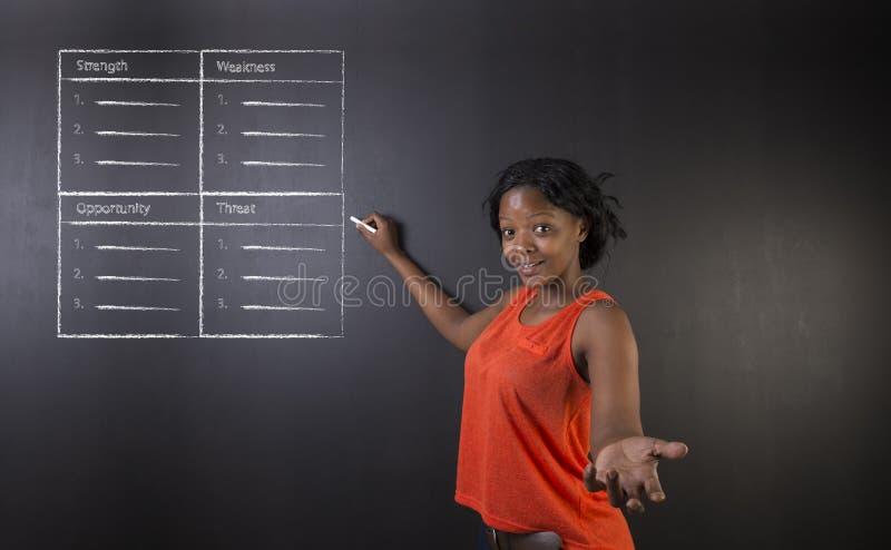 Południe - afrykanin lub amerykanin afrykańskiego pochodzenia kobieta uczeń przeciw blackboard tła SWOT analizie lub nauczyciel obrazy stock