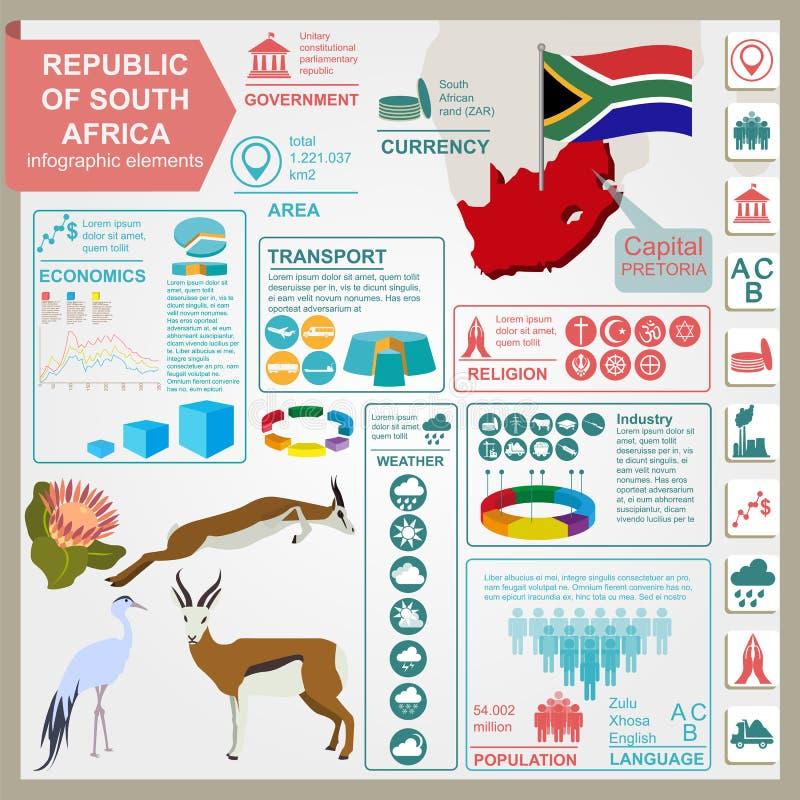 Południowa Afryka infographics, statystyczny dane, widoki