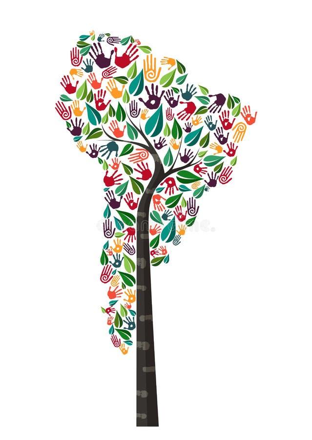 Południowego America ręki druku drzewnego symbolu światowa pomoc royalty ilustracja