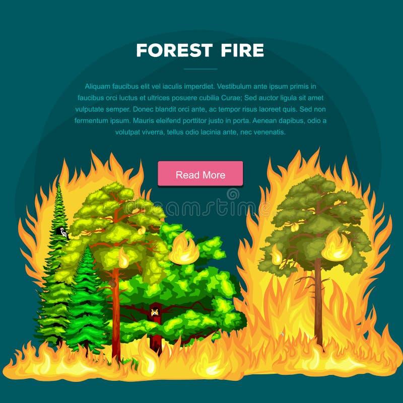 Pożar Lasu, ogień w lasu krajobrazu szkodzie, natury ekologii katastrofa, gorący płonący drzewa, niebezpieczeństwo pożaru lasu pł royalty ilustracja