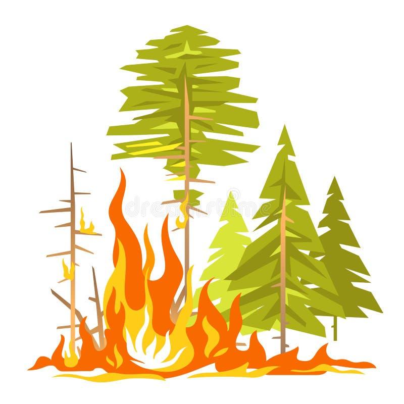 Pożaru Lasu plakata ilustracja royalty ilustracja