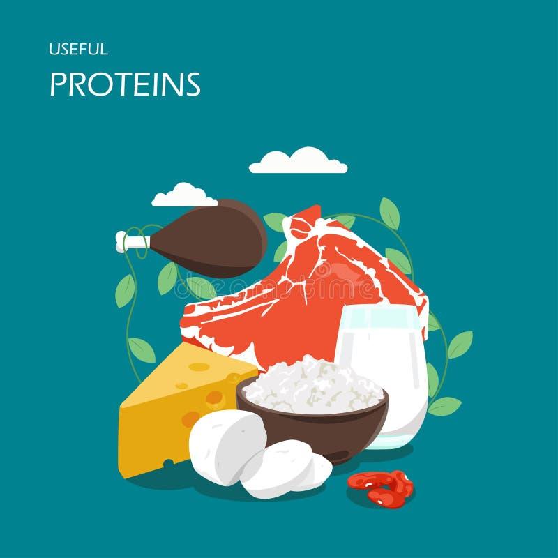 Pożytecznie protein mieszkania stylu projekta wektorowa ilustracja ilustracji