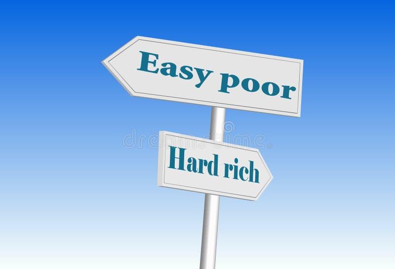 Pobres ou ricos ilustração stock