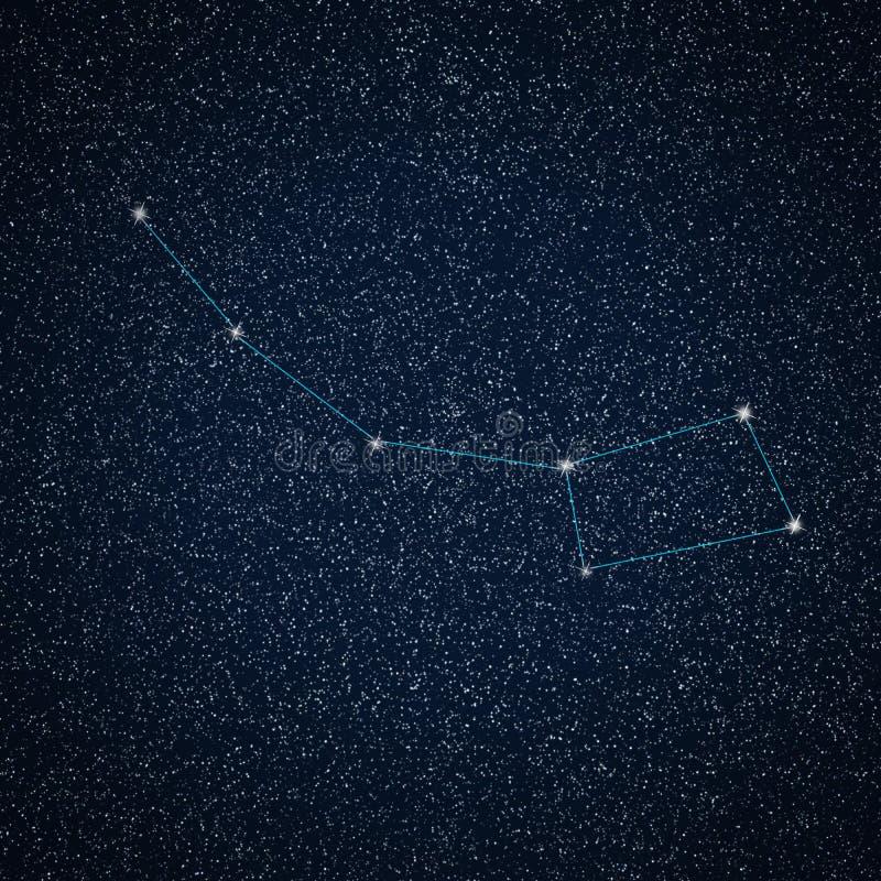 Poca constelación del cazo en cielo nocturno libre illustration