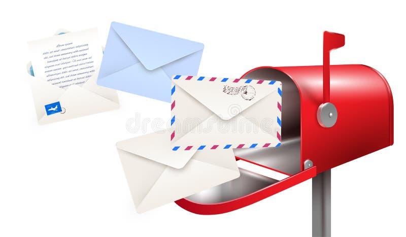 Poczta skrzynka pocztowa Pisze list skład royalty ilustracja