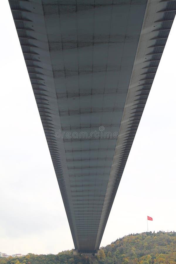 Pod mostem Bosporus zdjęcia royalty free