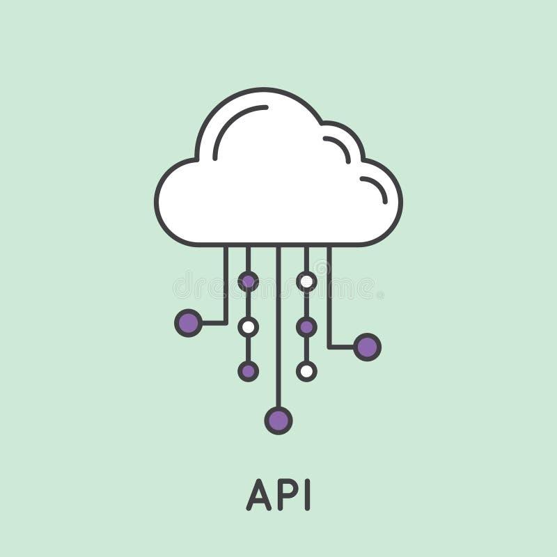 Podaniowego programowania interfejsu API technologia ilustracja wektor