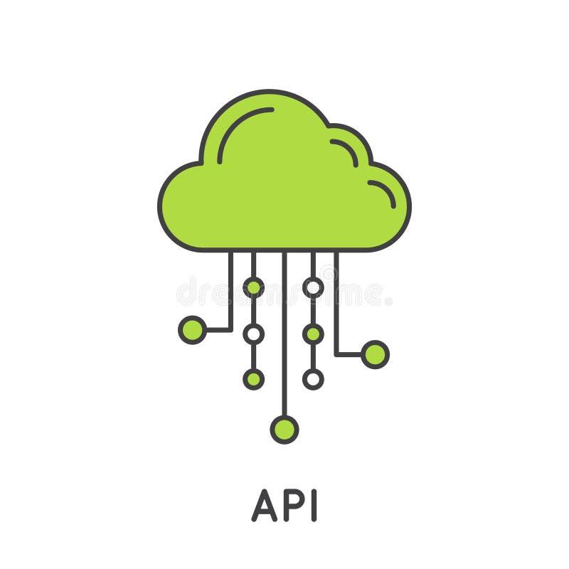 Podaniowego programowania interfejsu API technologia ilustracji