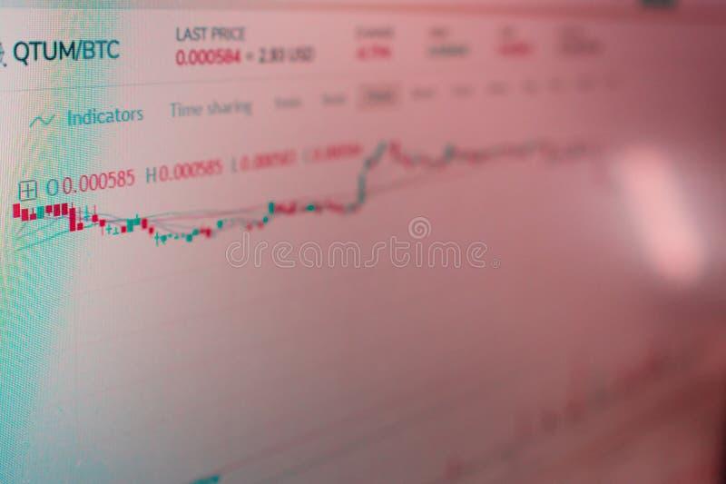 Podaniowy interfejs dla Qtum cryptocurrency handlu Fotografia ekran komputerowy lotno?? cryptocurrencies zdjęcia stock