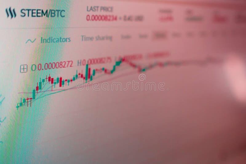 Podaniowy interfejs dla STEEM cryptocurrency handlu Fotografia ekran komputerowy lotno?? cryptocurrencies obraz royalty free