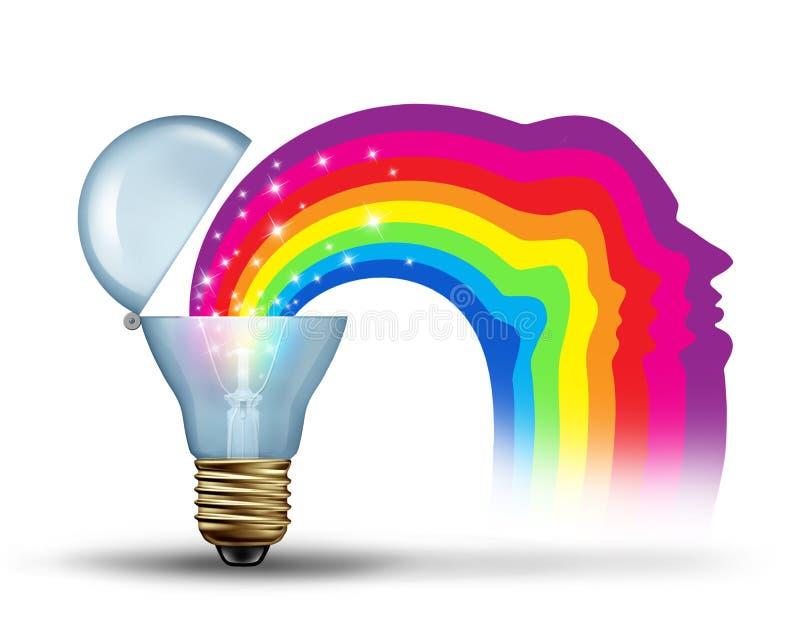 Poder da inovação ilustração stock