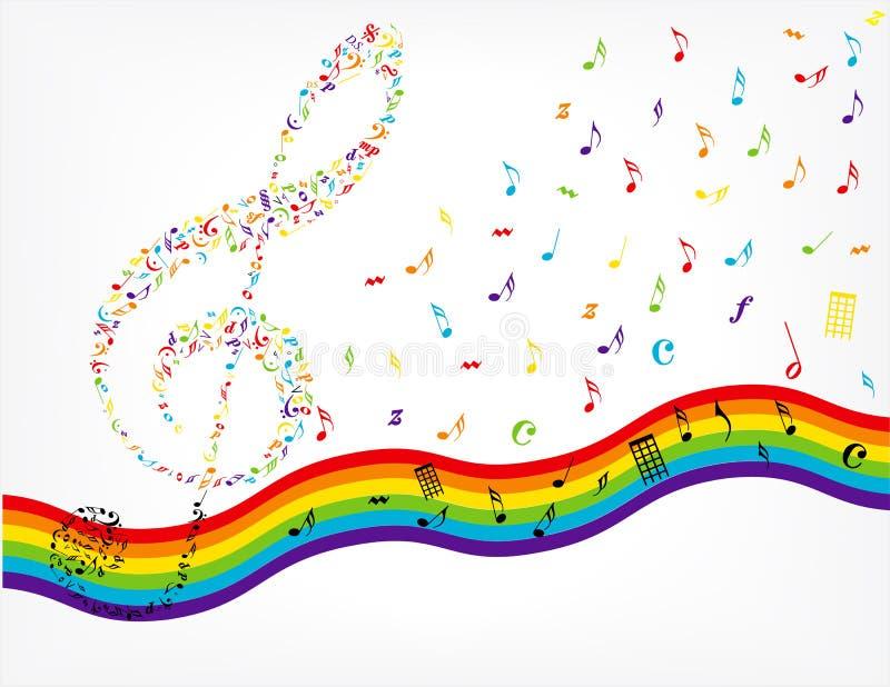 podkład muzyczny uwagi zdjęcia stock