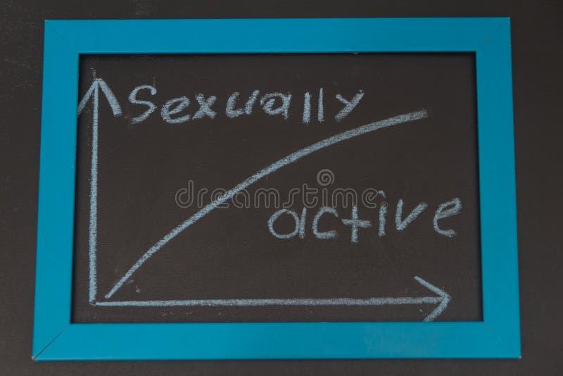 Podpisuje kobiety, mężczyzna mapa, seksualnie - aktywny, oziębły na kredzie obrazy stock