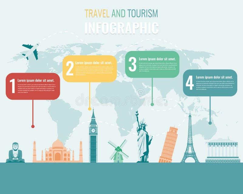 Podróż i turystyka Infographic ustawiający z punktami zwrotnymi wektor royalty ilustracja
