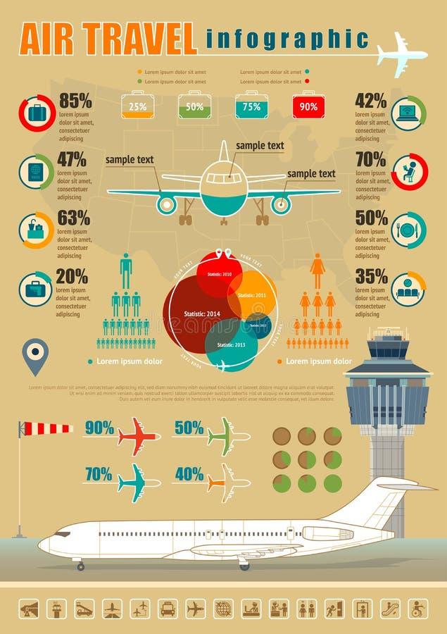 Podróż powietrzna infographic ilustracja wektor
