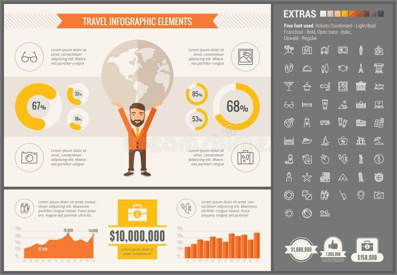 Podróż projekta Infographic płaski szablon royalty ilustracja