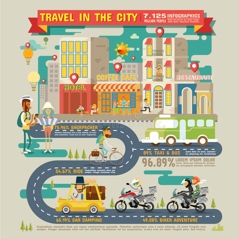 Podróż w mieście Infographics ilustracja wektor