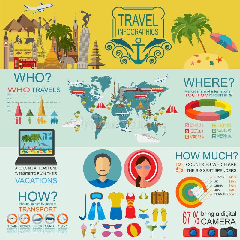Podróż wakacje Miejscowości nadmorskiej infographics royalty ilustracja