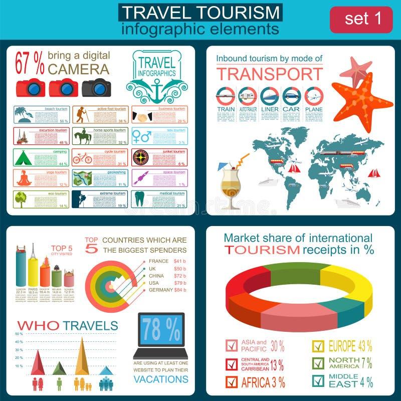 Podróż wakacje Miejscowości nadmorskiej infographics Elementy dla tworzą royalty ilustracja