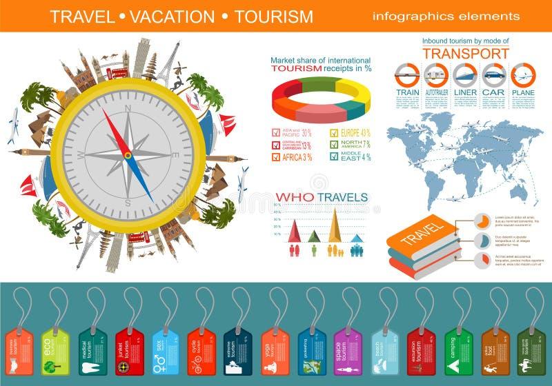 Podróż wakacje Miejscowości nadmorskiej infographics Elementy dla tworzą ilustracja wektor