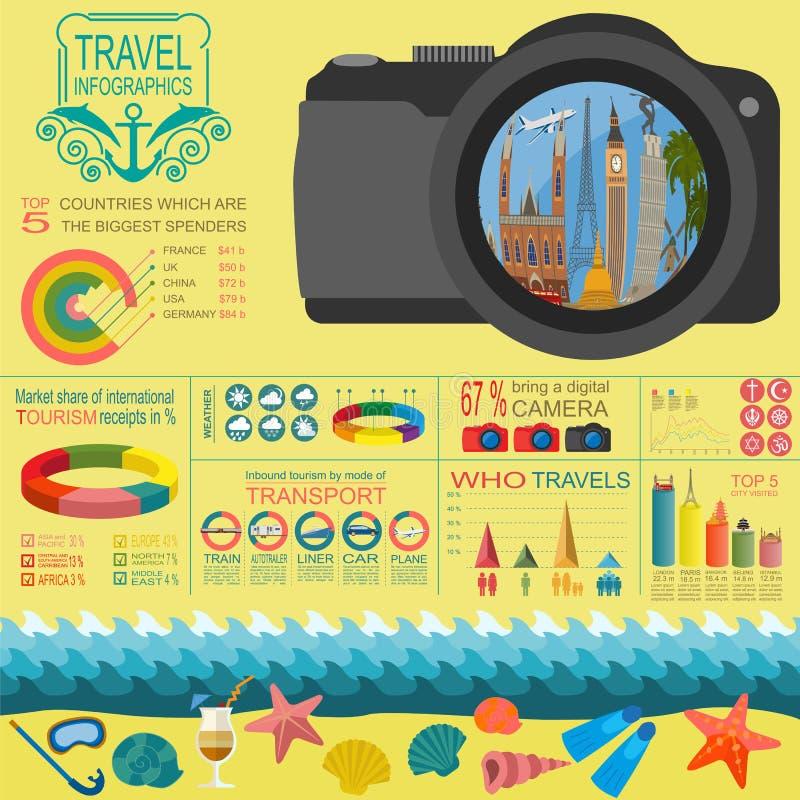 Podróż wakacje Miejscowości nadmorskiej infographics Elementy dla tworzą ilustracji