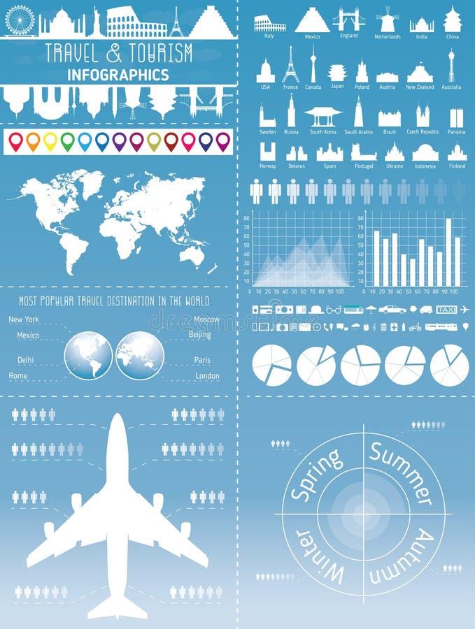 Podróżuje Infographic ustawiającego z punktami zwrotnymi, ikonami i światową mapą, ilustracji