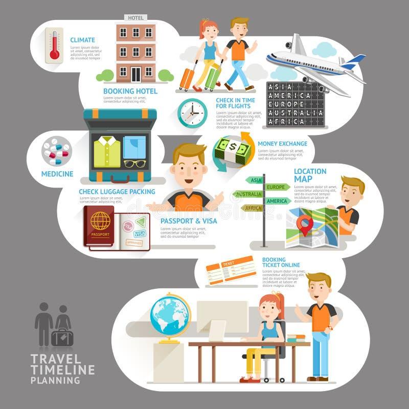 Podróży linii czasu planistyczny element ilustracji