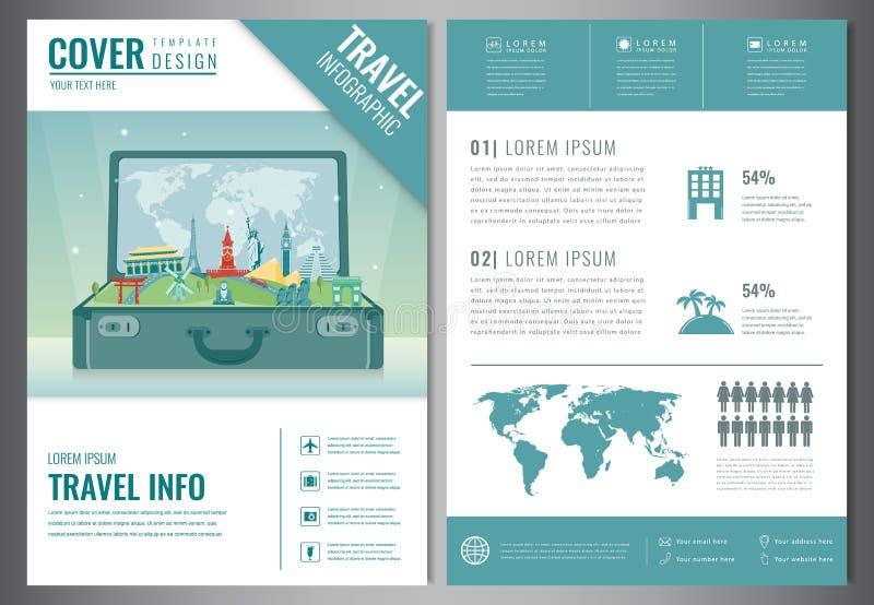Podróży ulotki projekt z sławnymi światowymi punktami zwrotnymi Broszurka nagłówek dla podróży i turystyki wektor ilustracji