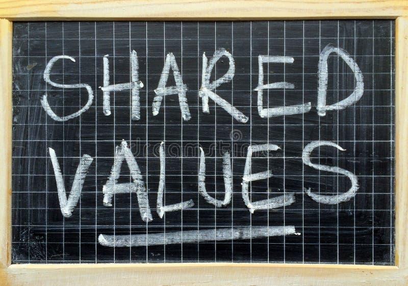 Podzielona wartości wiadomość na Blackboard zdjęcie royalty free
