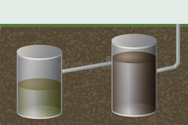 Podziemny septyczny zbiornik Kanalizacja ilustracji