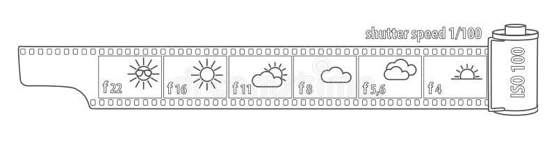 Pogodni 16 rządzą, ekranowa fotografia, wektorowa kartoteka ilustracja wektor