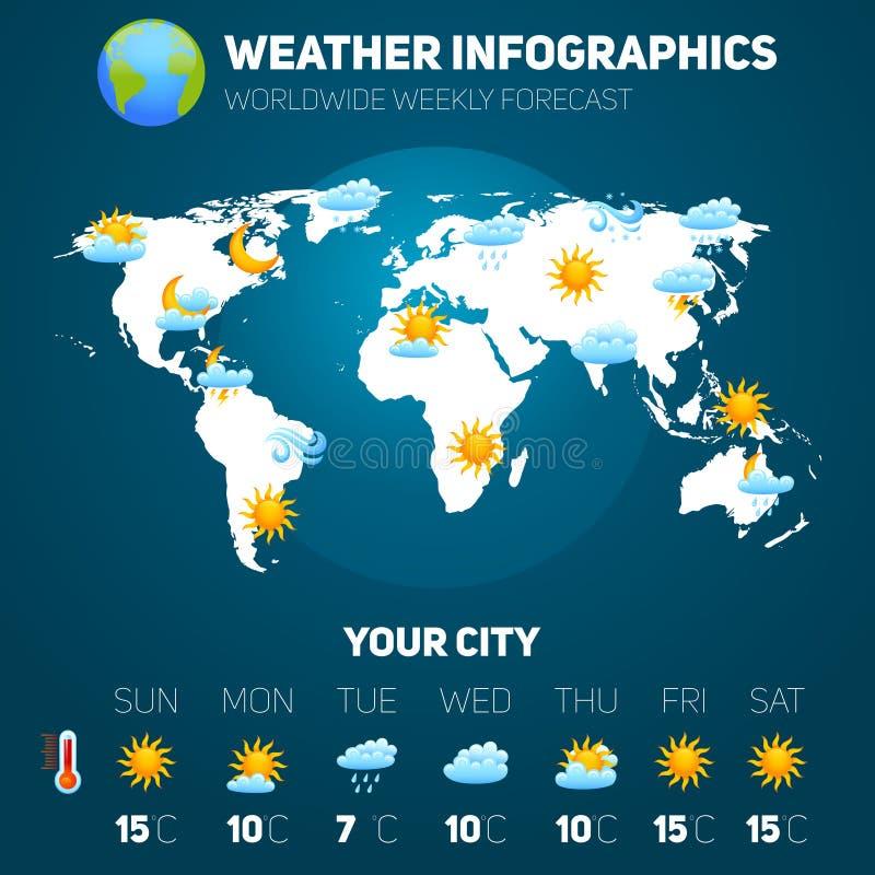 Pogodowy Infographic set royalty ilustracja