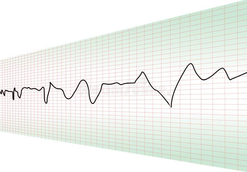 Point de vue d'essai de cardiologie illustration de vecteur