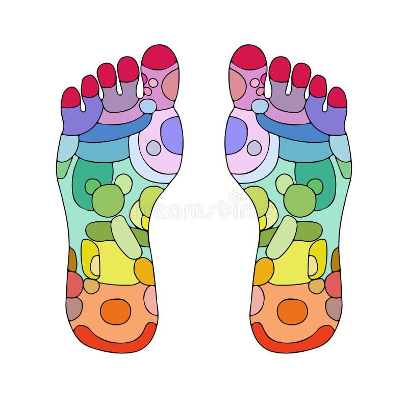 Points de massage de pied de réflexothérapie illustration stock