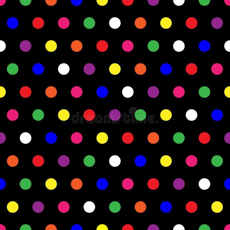 Points de polka d'arc-en-ciel illustration de vecteur