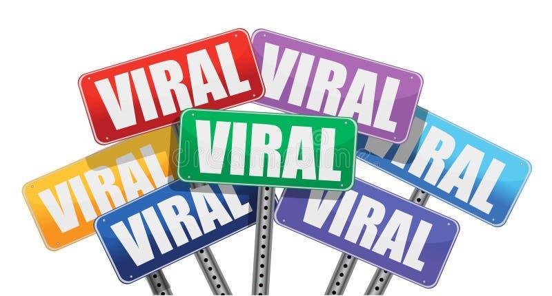 pojęcia projekta marketingowi znaki wirusowi royalty ilustracja