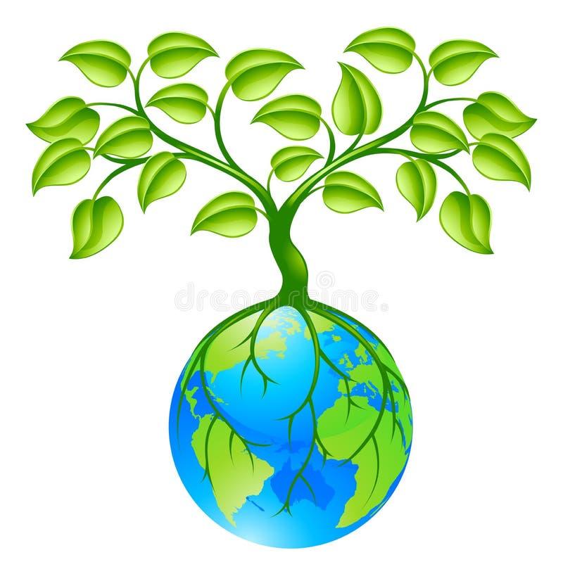 pojęcia ziemska kuli ziemskiej planeta trzy ilustracja wektor