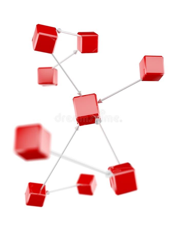 pojęcia związków diagram ilustracji