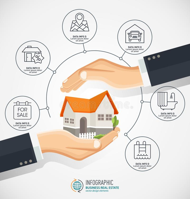Pojęcie bezpieczni domy, Dwa ręki ochrania dom Real Estate biznesowy Infographic z ikonami ilustracja wektor