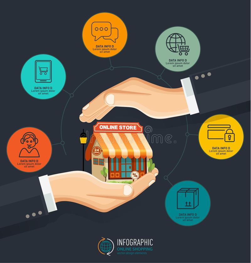 Pojęcie bezpieczny zakupy online, Dwa ręki ochrania online sklep z kreskowymi sklep ikonami ilustracji