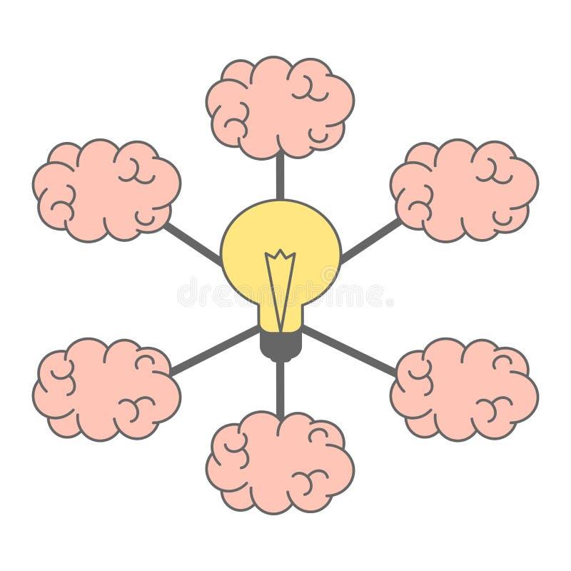 Pojęcie biznesowa wektorowa ilustracja ludzcy mózg łączący wspólny wielki pomysł royalty ilustracja