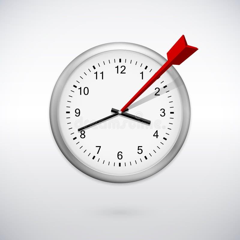 Pojęcie czasu zarządzania proces planowania royalty ilustracja