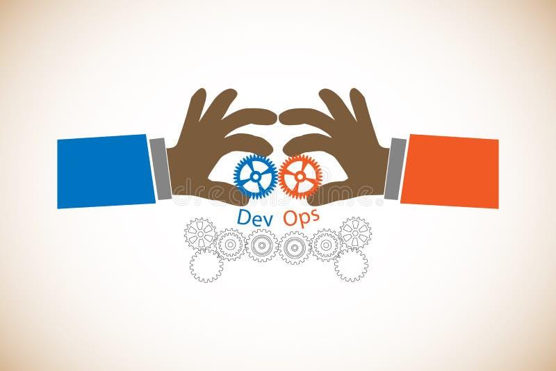 Pojęcie DevOps, ilustruje oprogramowanie dostawy proces ilustracji