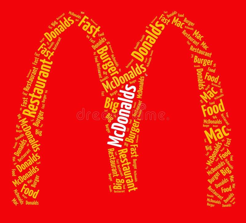 pojęcie fast food ilustracja wektor