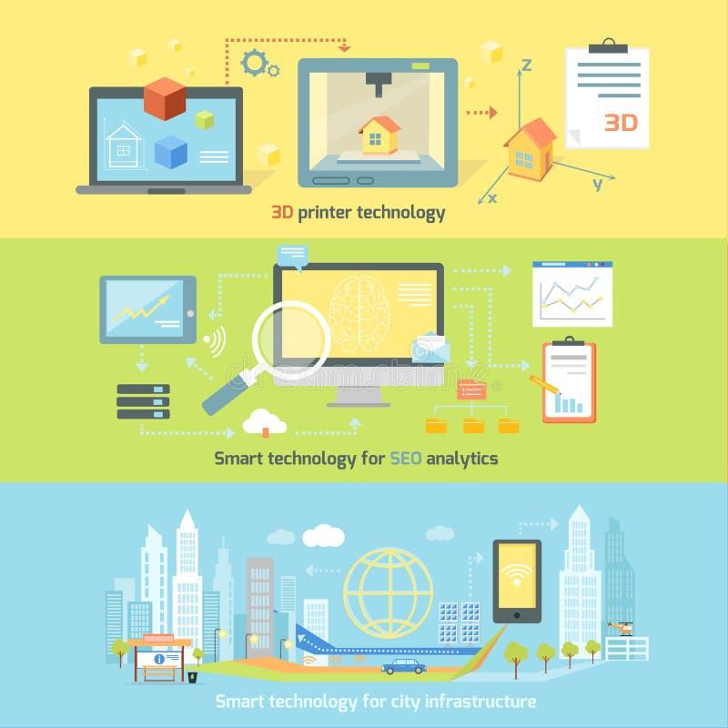 Pojęcie innowaci mądrze technologia ilustracja wektor